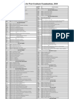 PG-Subject Code 2010