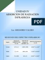 Unidad IV Absorcion de Radiacion Infrarrojo