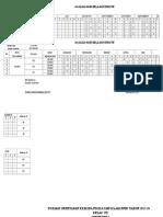 Analisa Jam Efektif dan Kriteria Ketuntasan Minimal Fisika SMP Nurul Fikri