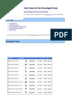 Unicode Entity Codes for the Devanāgarī Script