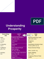 HVPE 1.3 Und Human Being - Prosperity