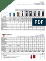 2015.07.30 HDMARK Oferta Comp Telemetre Laser