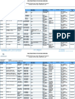 Adwea Approved Vendor List