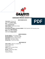 Nominados Premios Graffiti 2015