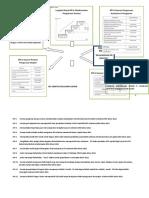 Pelaksanaan KPI Jabatan (Kumpulan 2)