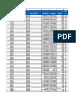 Parameters Mapping(ZTE-Ericssion-Montenegro Telenor).xls