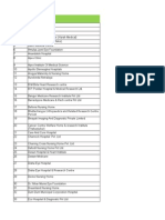 Kolkata PPN Hospital - Procedure List