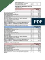 Tabela Referencial de Preços de Projetos Iopes - 2015