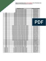 Rol Medicamentos SNTP 240315