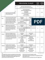 BTA Compensation Table Rev 3.August 14 2015Rev