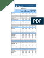 IPCO-INDICES+DE+LA+CONSTRUCCION_PROV_10_14