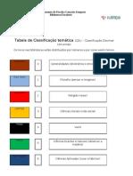 Tabela de Classificação temática