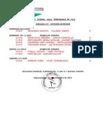 Jornada 21 - División de Honor