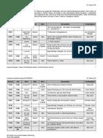 100223 WtV Präsentationsablauf Konferenzwoche