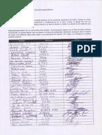 Petitorio CAC Octubre 2014