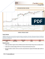 USDINR Daily 19th August Report 2015