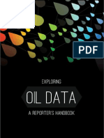 Exploring Oil Data Linked