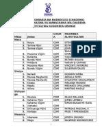 CDM WAGOMBEA.doc