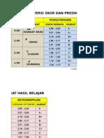 Tabel Konversi 2 Versi(1)