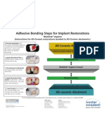 Adhesive Bonding Steps