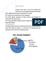 Analysis on Pakistan Soft Grade PVC Market