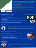 Indian Pharma Market Infographic