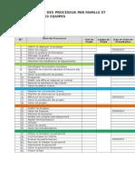Plan General de Travail Sur La Cartographie Des Processus