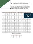Examen Xunta2006 Respuestas