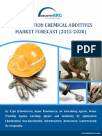 Construction Chemical Additives Market