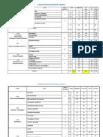 Programme License Physiothérapie