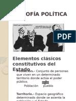 15. Filosofía Política