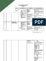 Yearly Scheme of Work Year 6 2010