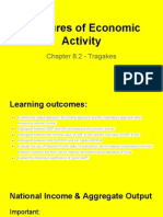 8 2 - measures of economic activity