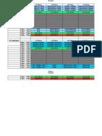 Tabela de Estudos - Magistratura