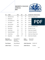 2015 Kellogg Community College Volleyball Roster