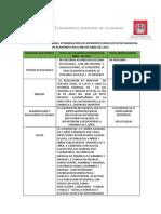 INFORME DE ABRIL, MAYO Y JUNIO 2015.pdf