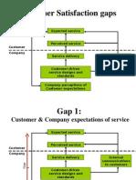 MBA Marketing GAPS