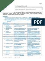 Prok & Euk Guided Summary 2015