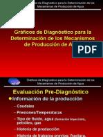 Diagnostico Prod Agua(Ricardo Jorquera