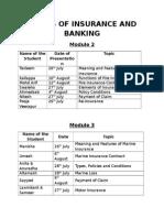 Basics of Insurance and Banking