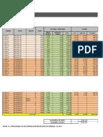 Plan de Minado Cmasa-2015