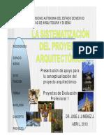 Sistematizacin Del Proyecto Arquitectnico