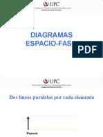 UPC - Diagrama Espacio-Fase Sm