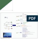 Planeacion Estrategica de TI (PETI)