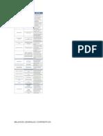 Formulas de Analsis de EE FF - Copia