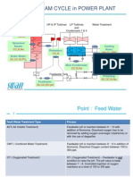 Work Group Power Instrumentation (With Summary)