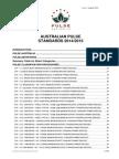 2014 15 Pulse Standards