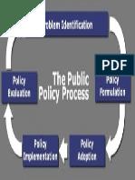 Policy Proc