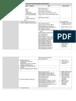 Daftar Dokumen AP