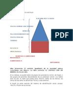 Carrasco Texto de La Economía de México Prehispánico y Texto Sobre Los Linajes (1)